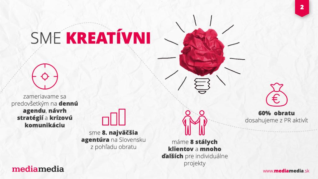 sme kreatívni ukážka prezentácie