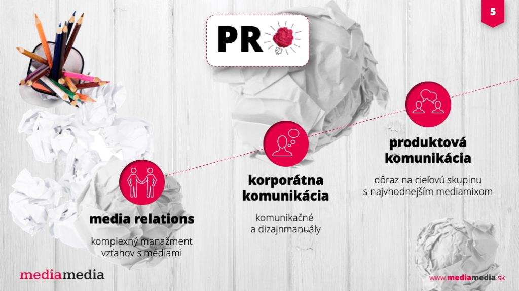PR media ukážka prezentácie