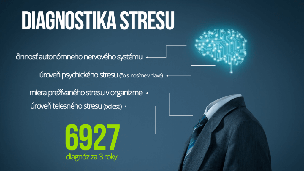 diagnostika stresu ukážka prezentácie na mieru